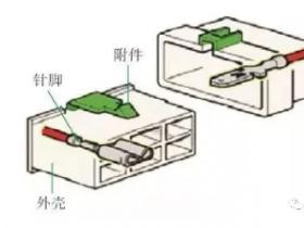 线束接插件的分类及故障模式与检查维修