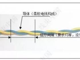 浅析汽车线束中双绞线的工作原理