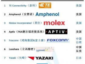 2019年全球连接器厂商TOP 50榜