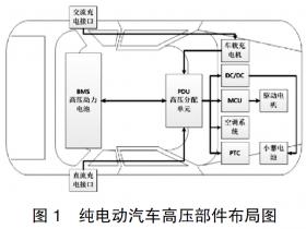 谈谈纯电动汽车整车高压线束的设计与开发