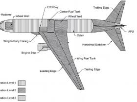 不同于汽车线束,飞机线束的包扎方案扫盲