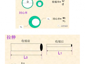 如何做好一个线束热缩管