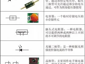 一文轻轻松松看懂丰田汽车的电路图(维修)