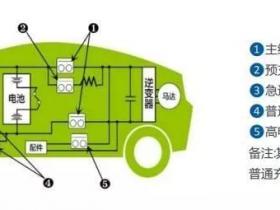 新能源汽车高压直流继电器技术发展趋势及设计理念