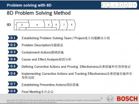 博世8D培训课件及8D报告撰写模板分析工具下载