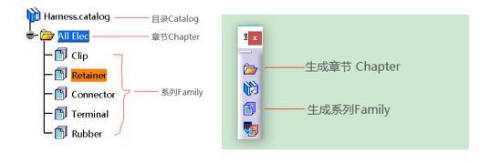 CATIA线束模块设计常用模块与命令