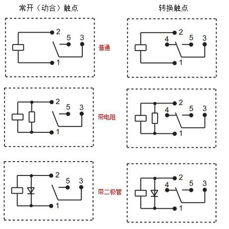 如何选择汽车低压继电器
