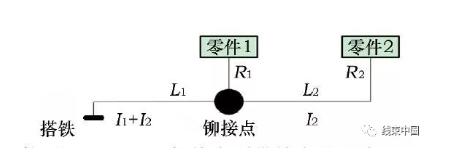 汽车线束搭铁设计原则及搭铁分配原理概述