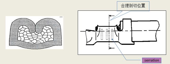 汽车线束端子的压接及压接质量检查