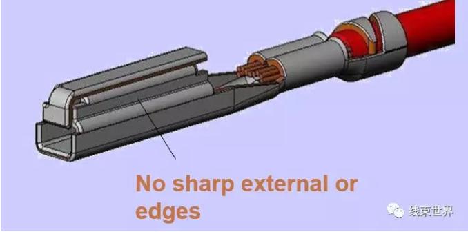 汽车线束端子类型与构造图解析