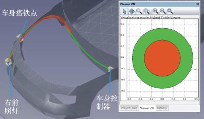关于搭铁设计在电磁兼容方面的结论