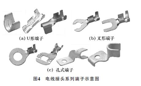 汽车线束端子的种类与选取原则介绍