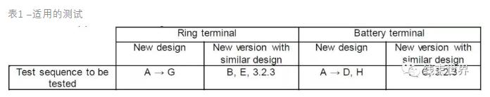 线束大型端子的性能要求(线径>8mm2)