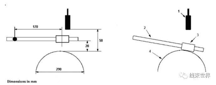 汽车线束胶带的特性及相关试验介绍