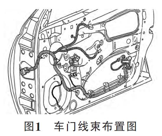 汽车车门线束的布置原则与作法,菲亚特门线束浅析