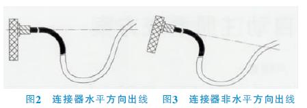 新能源车高压线束设计方法流程与布置要求
