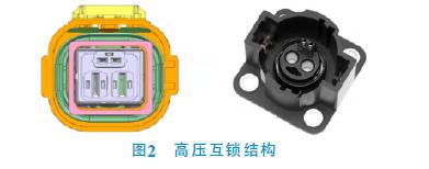 新能源汽车高压线束高压互锁作用、原理和应用浅析