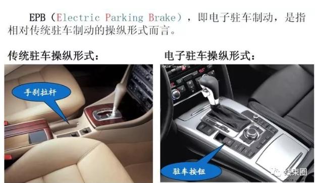 EPB汽车卡钳线束的设计与布置探讨