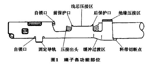 线束端子示意图及功能描述详解