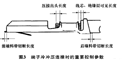 线束端子压接工艺介绍