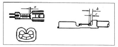 F型端子的压接与检验方法