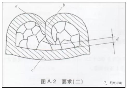QC-T 29106:端子横断面合格标准的纠结和演变