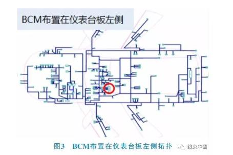 汽车线束回路设计方法研究及应用
