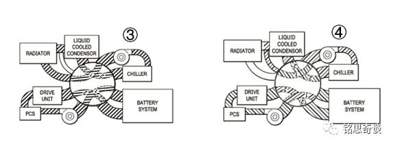 特斯拉Model Y热泵空调技术专利解读