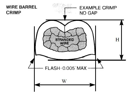 线束工程师:详解端子压接尺寸的计算方法