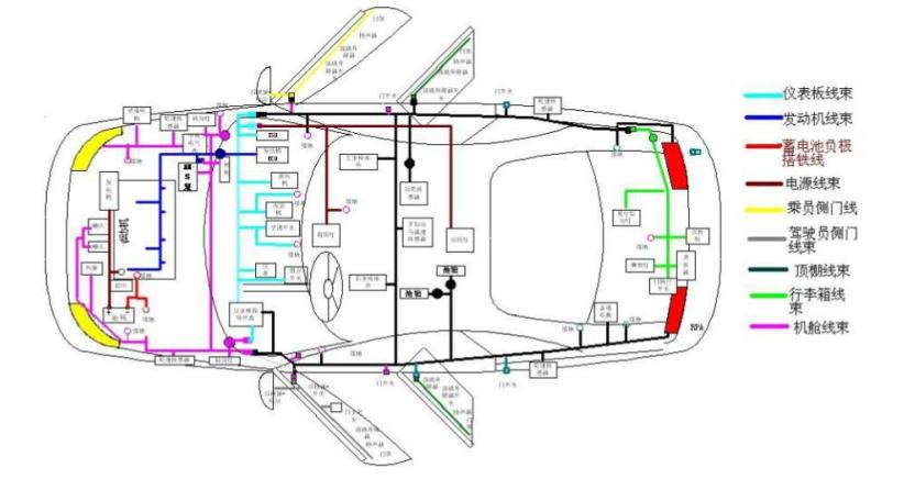 吉利汽车线束标准下载(PDF)