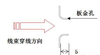 浅谈乘用车线束穿越防火墙时的密封设计