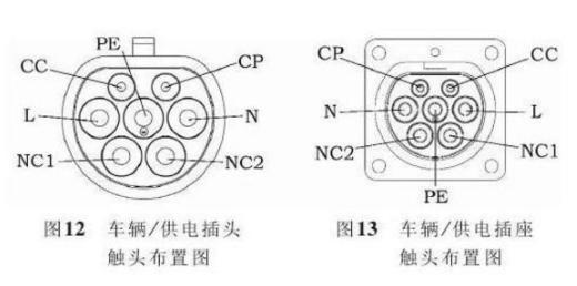 线束工程师:新能源整车高压线束设计