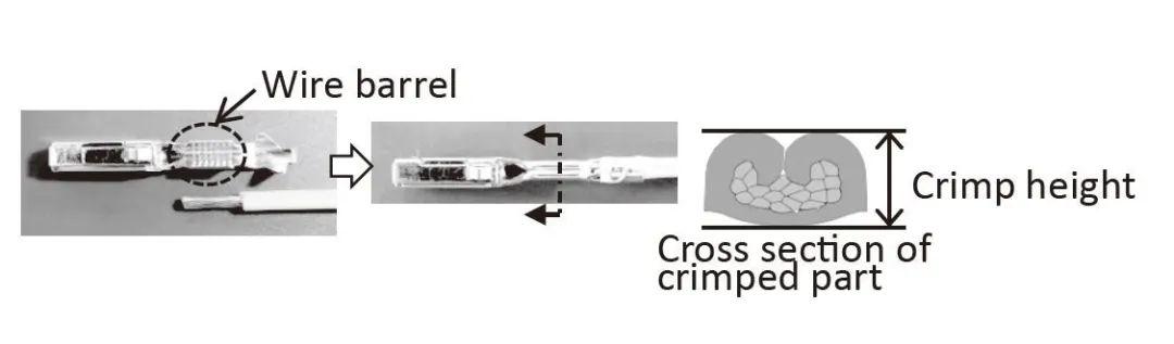 低电压汽车发动机线束的高强度铝线