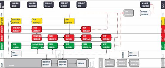 原理设计10:CHS(Capital)在原理开发中的运用