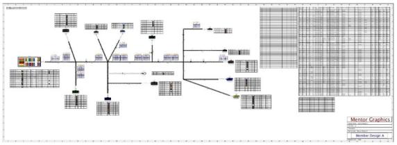 技术助力提升线束制造效率