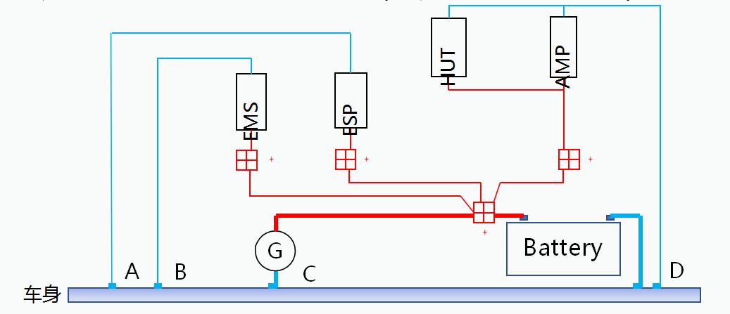 汽车线束EMC设计及案例