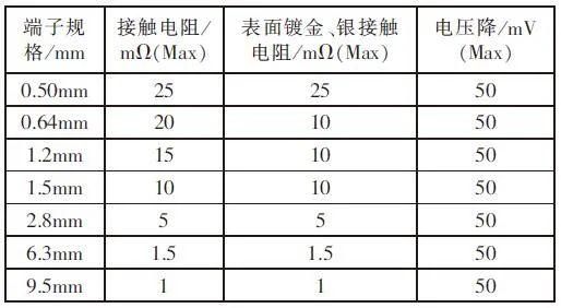 汽车连接器使用标准对比分析
