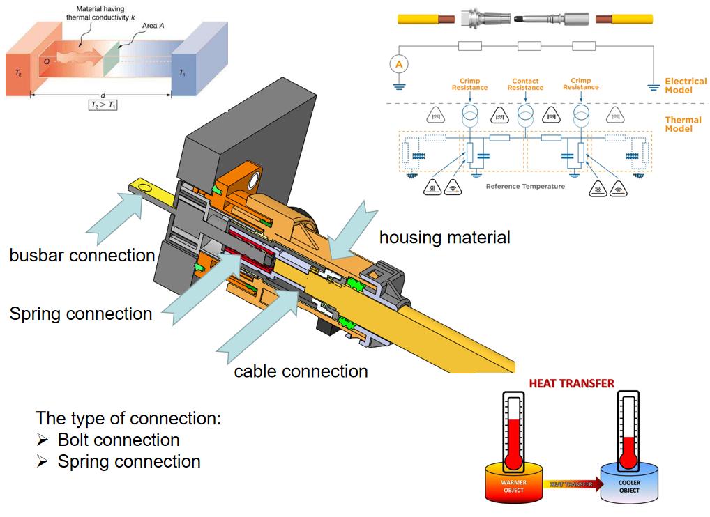 特斯拉MODEl Y 充电线束解析