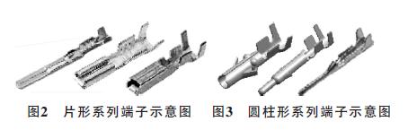电线束端子的系统选型设计方法