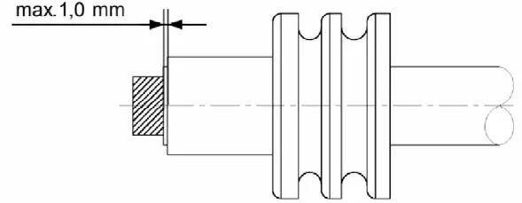 线束防水型插接器防水栓选型浅析