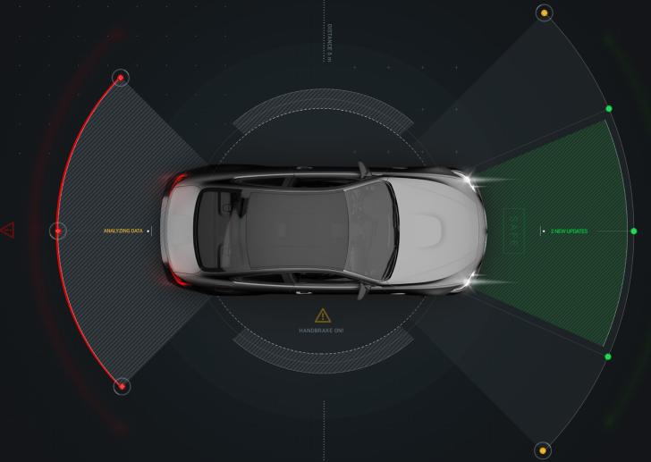 自动驾驶汽车电气系统的生成式设计