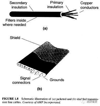 连接器设计手册(第一章),连接器总述