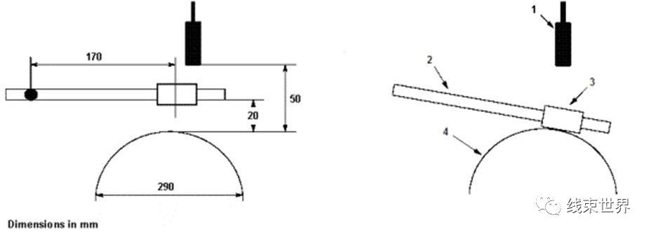 怎样判断一个线束胶带的好坏?