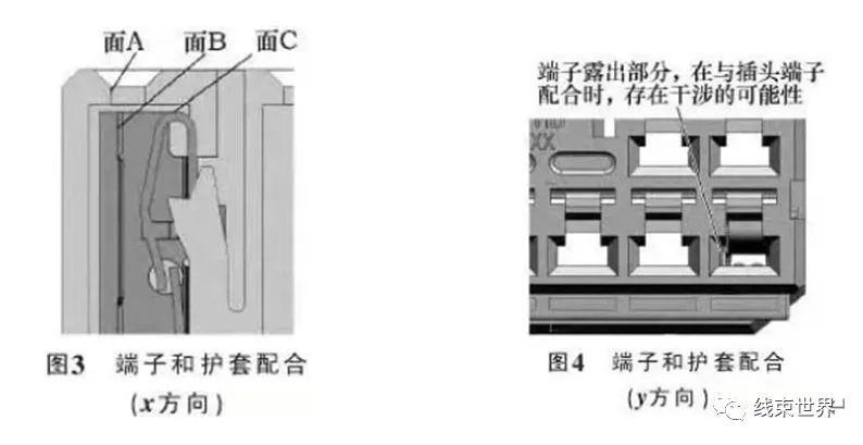 汽车线束端子退针的分析改善
