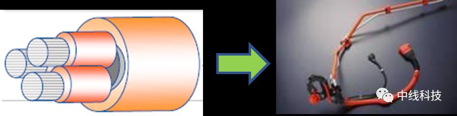 汽车高压线束 EMC 综述及案例介绍