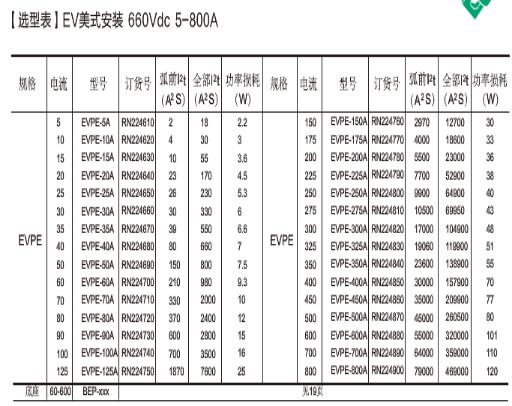 纯电动汽车高压熔断器计算及选型