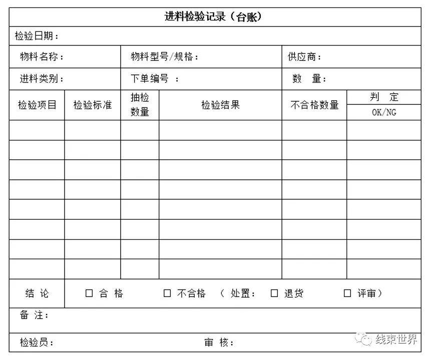 线束原材料进料检验管理程序