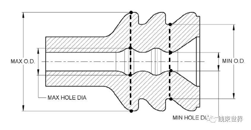 单线密封塞设计指南