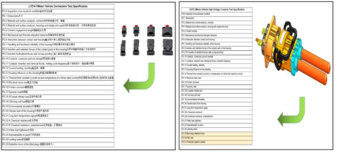 连接器标准LV214的基本介绍及标准下载