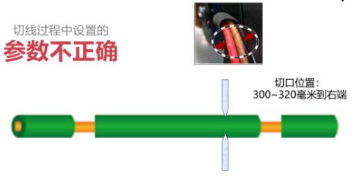 导线绝缘层破损致使EPS故障引发汽车召回
